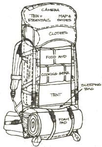 BackPackDiagram