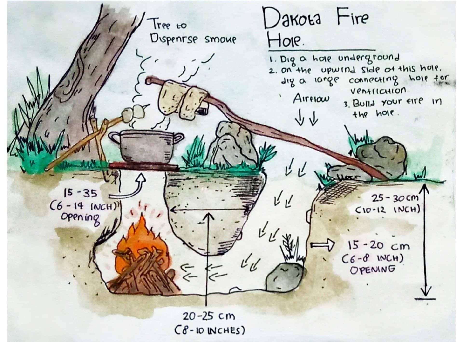 Dakota Fire Pit